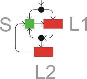 LSystem