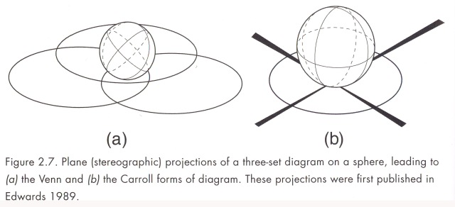 Visual Thinking Order Rhythm And Pattern