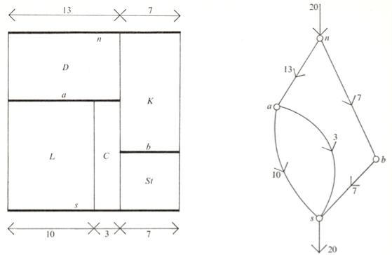 HouseGraph1