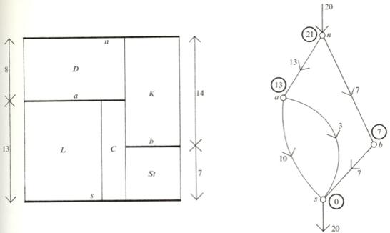 HouseGraph2