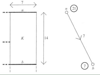 HouseGraph3