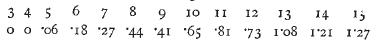 errors1